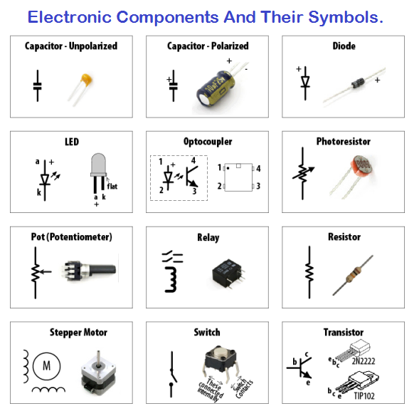 Electronic Components And Their Symbols Electrnica Pinterest