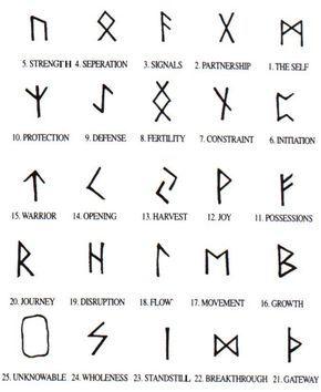 X 3 Tattoo Meaning Buscar Con Google Tatuajes Al Azar