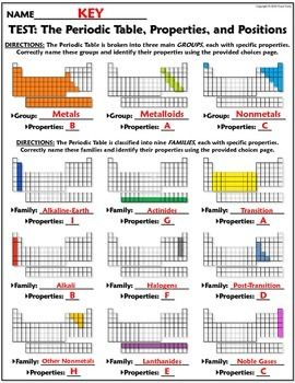 test the periodic table placement and properties - Periodic Table Teacher Resources