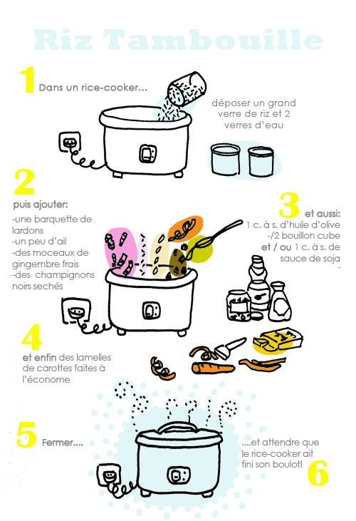 les 25 meilleures id es de la cat gorie cuiseur riz sur. Black Bedroom Furniture Sets. Home Design Ideas