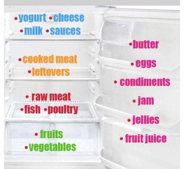 37 Tips For Keeping Food Fresh Longer Fridge