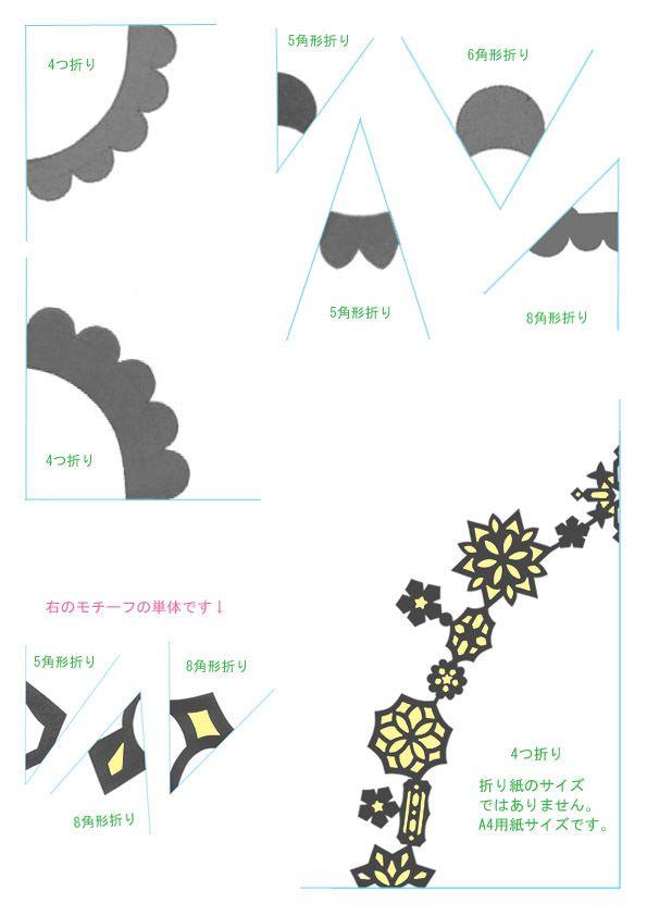 スクラップブッキングコラージュ切り紙型紙無料図案 Monkiri
