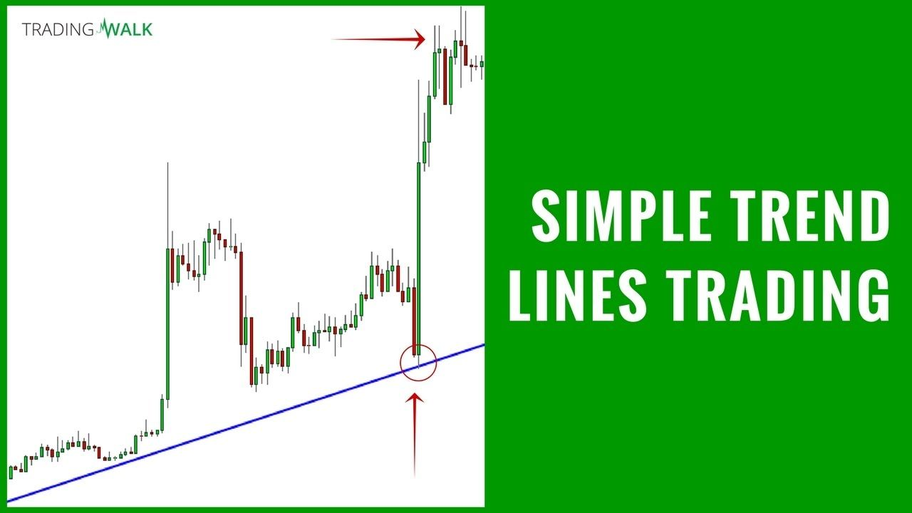 Simple Trend Lines Trading Strategy