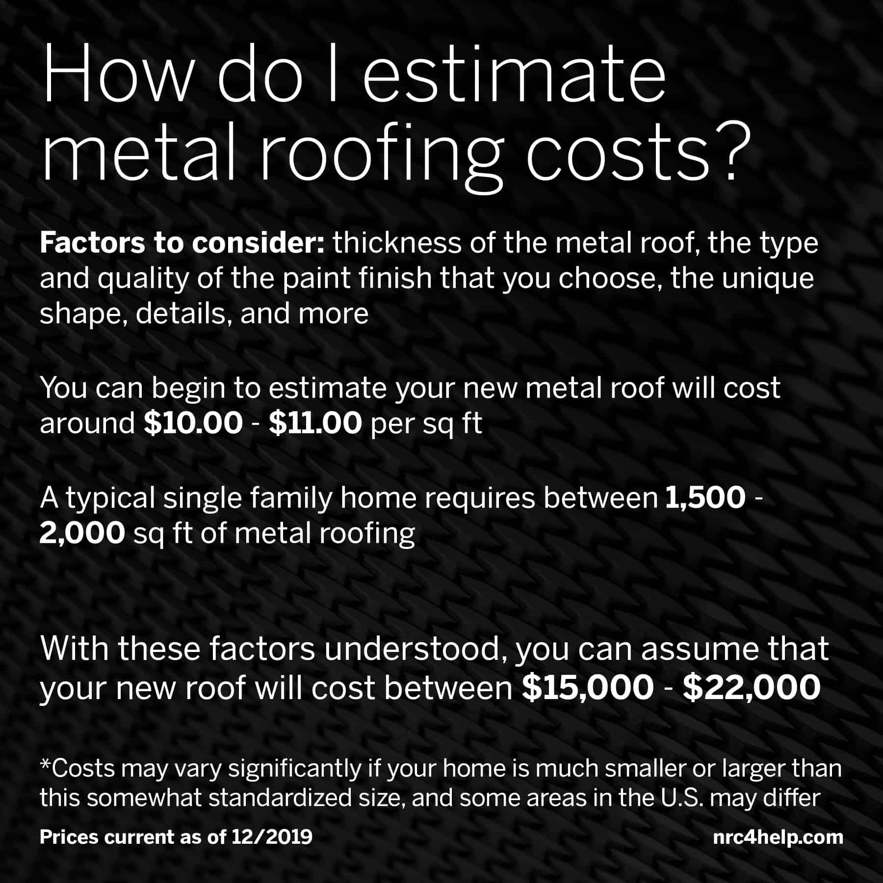 How Much To Charge Per Square Foot For A Metal Roof In 2020 Roofing Estimate Metal Roof Metal Roof Installation