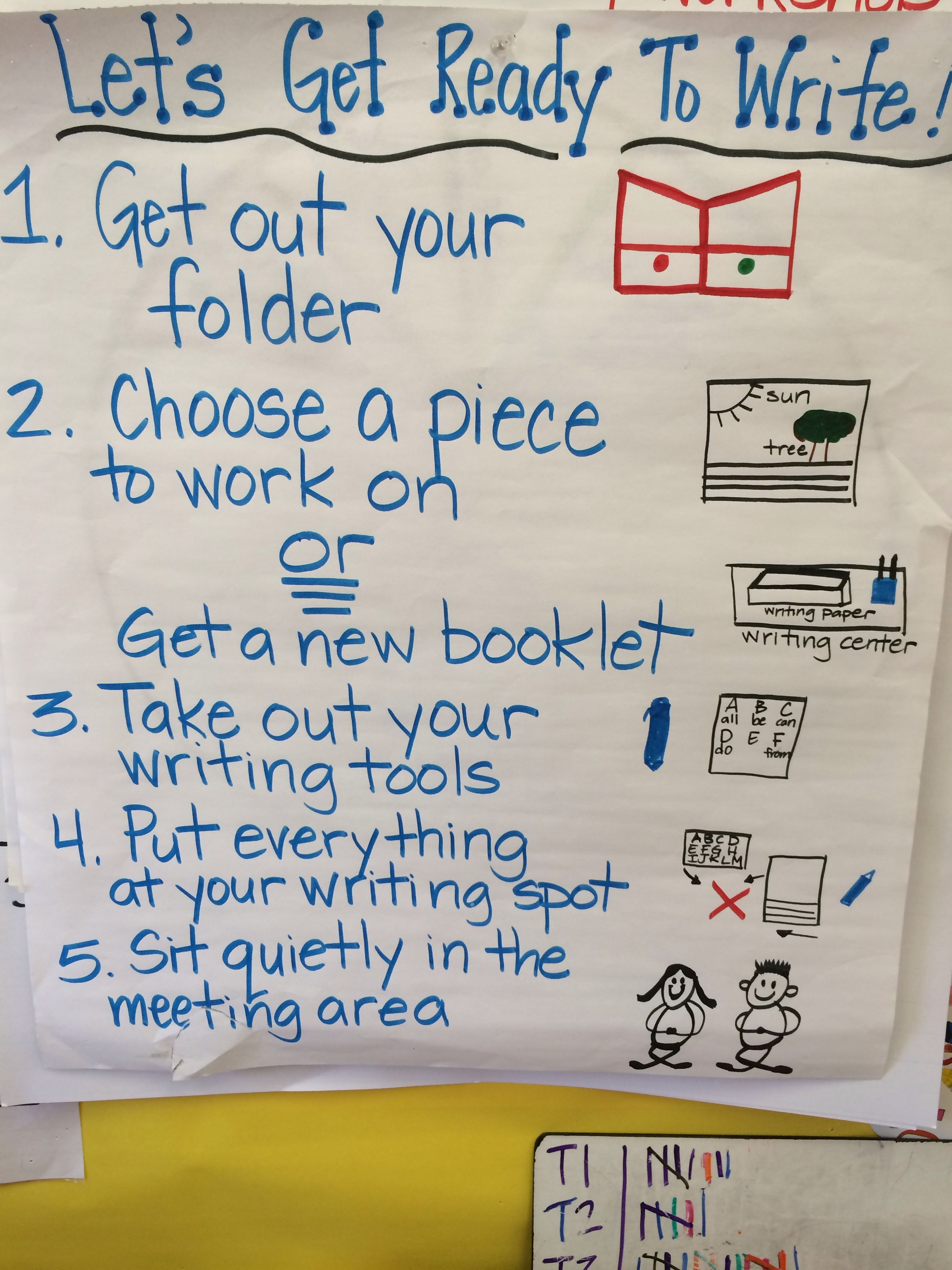 Setting Up Your Writers Workshop Writing Workshop Teaching