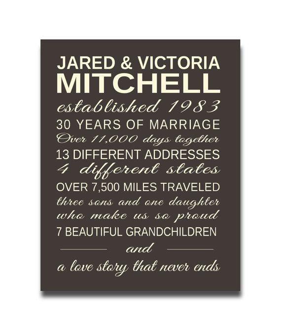 25 Year Wedding Anniversary Gift Ideas: 25th Anniversary Gift, Parents 25th Anniversary Gift