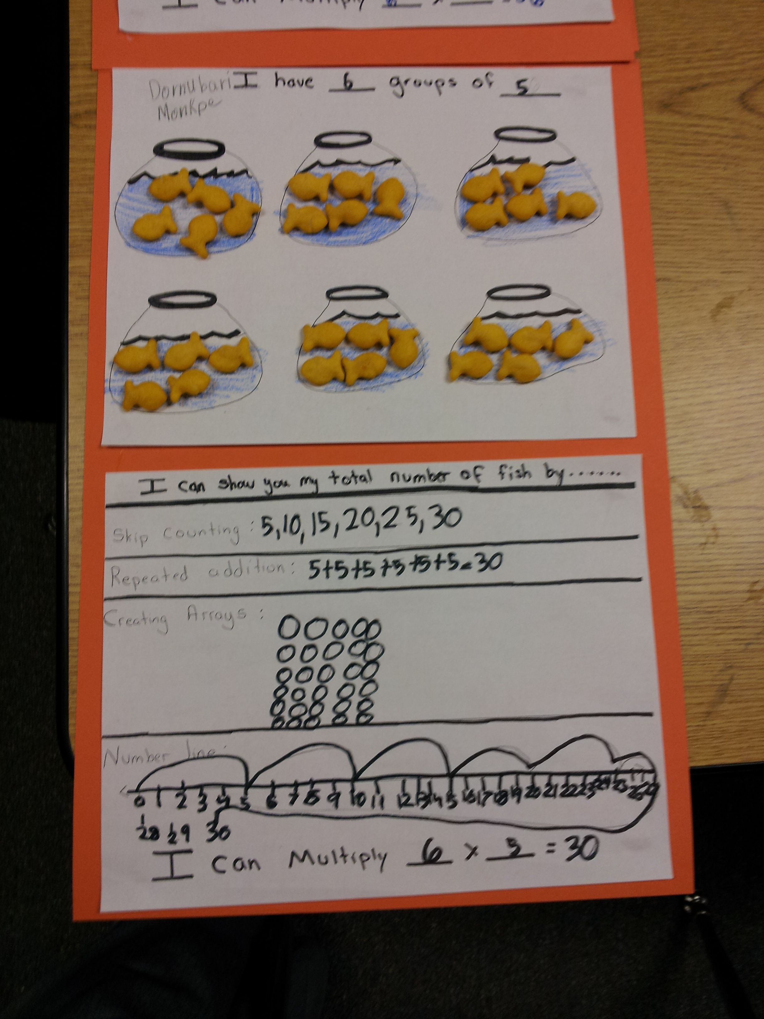 Exploring Multiplication With Goldfish