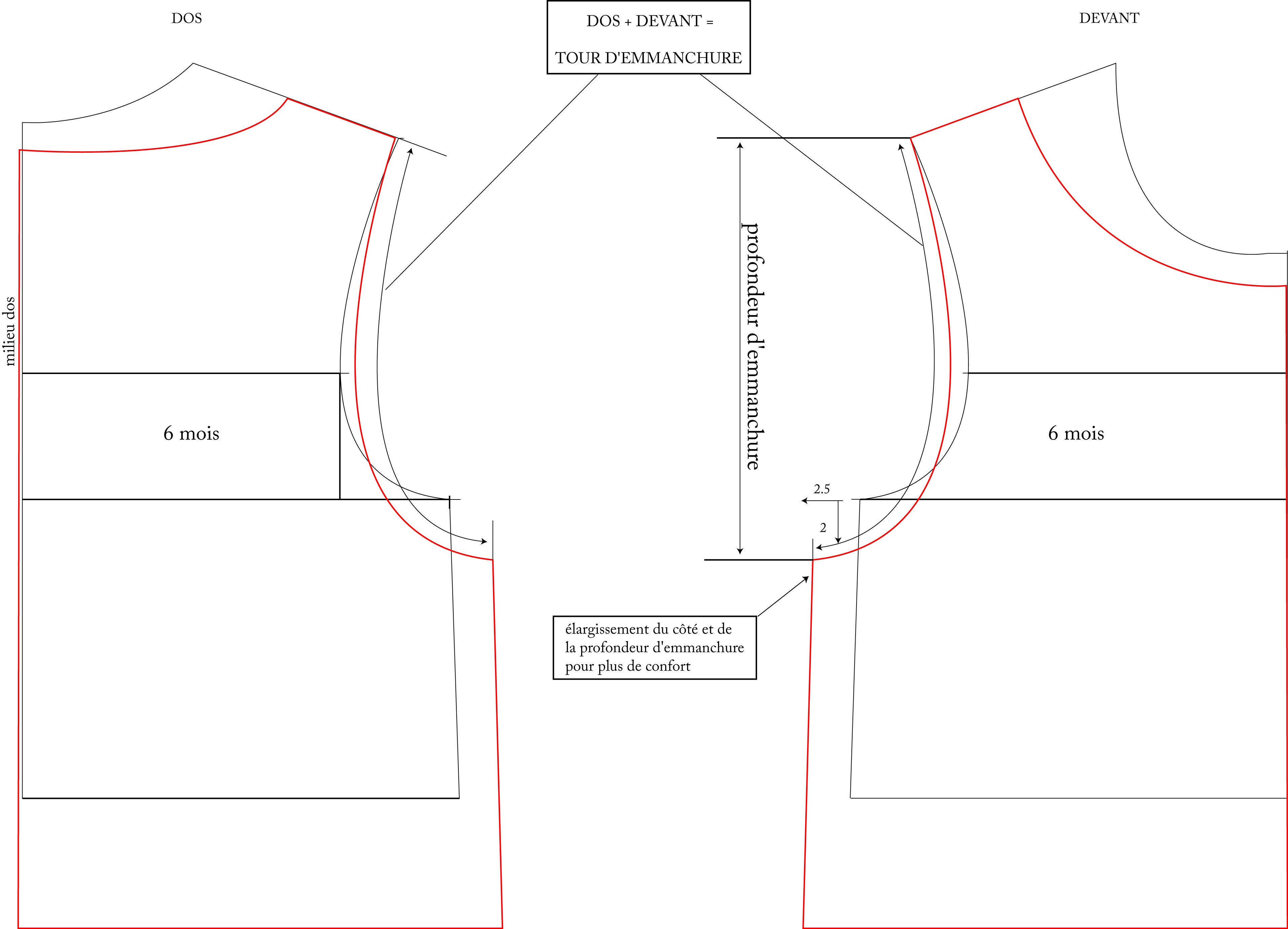 156c8535b64bb profondeur et tour emmanchure base 6mois Debardeur Dentelle