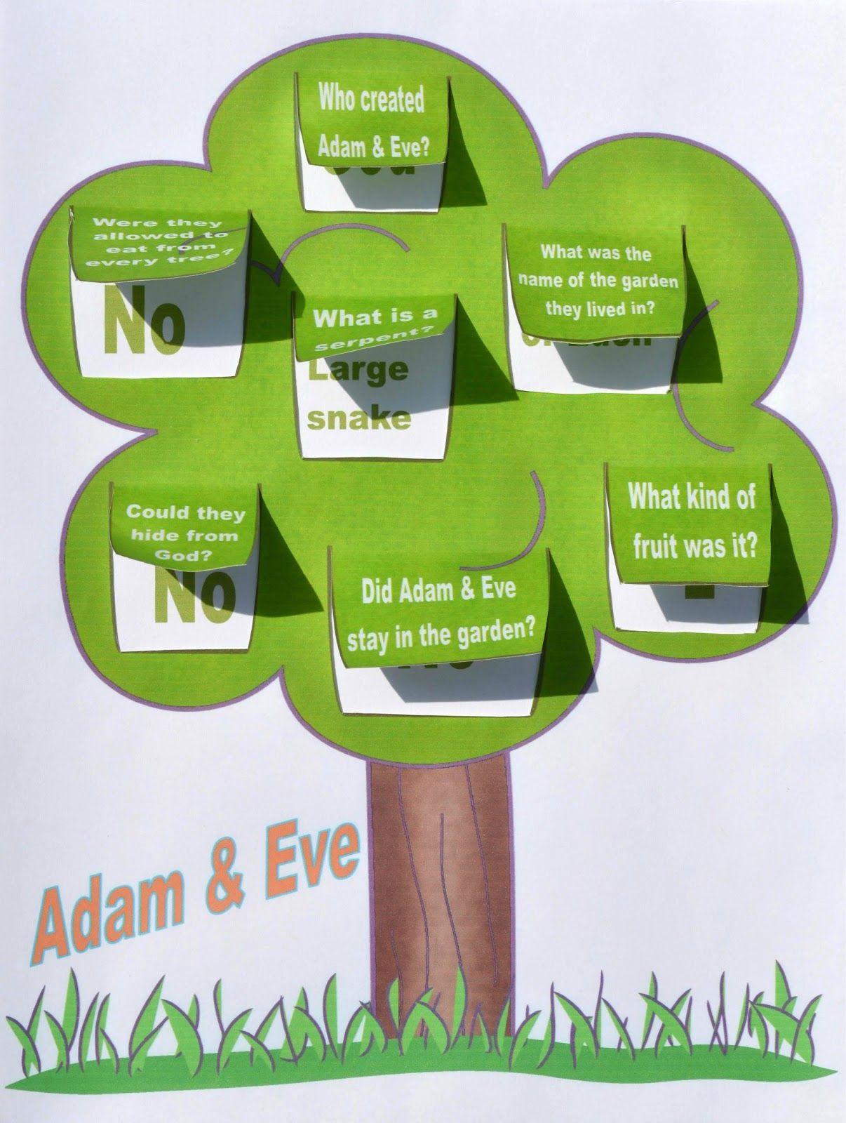 Adam Amp Eve Lift The Flap Activity Good Idea For Any
