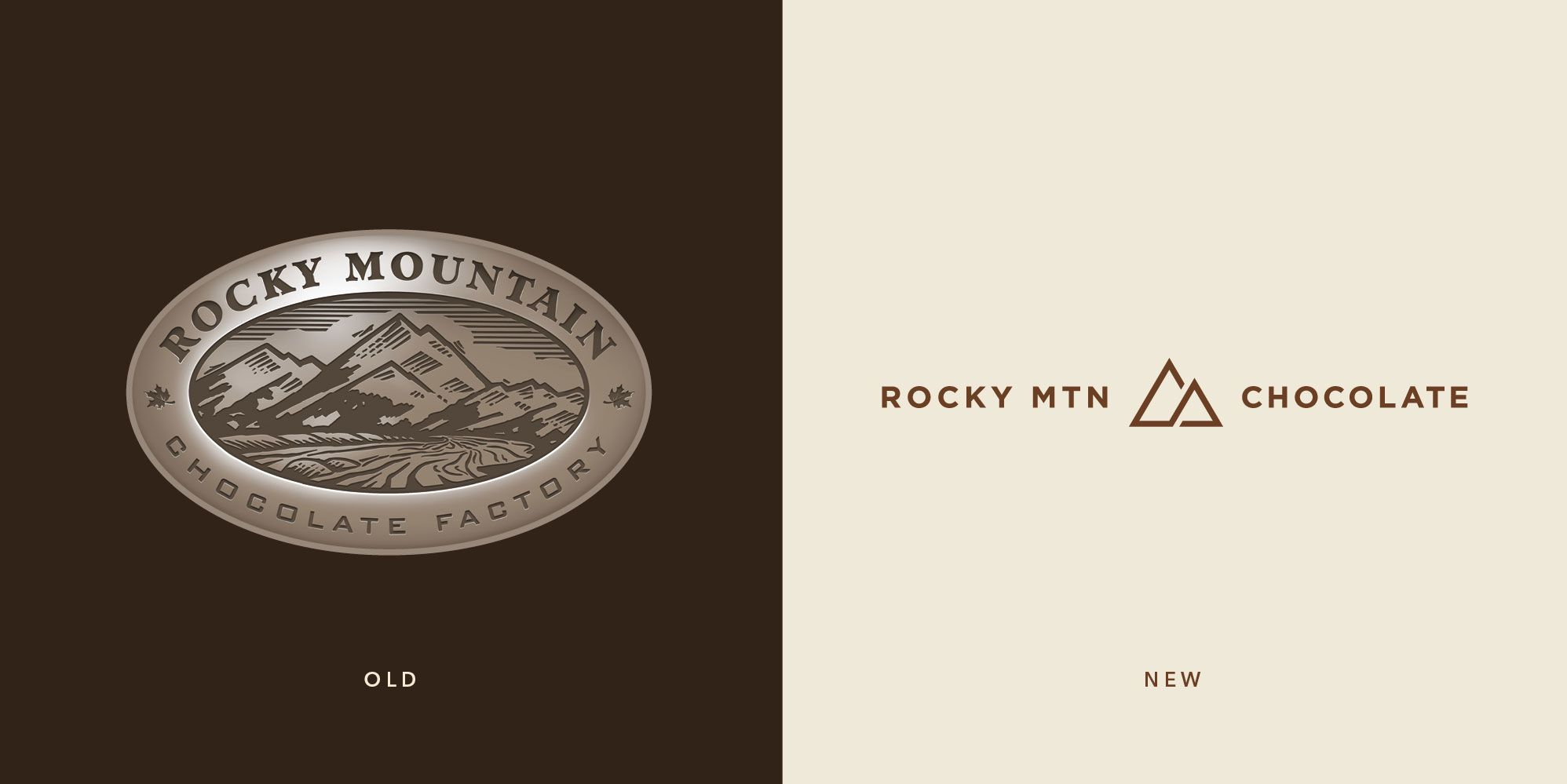 Wedge & Lever   Rocky Mountain Chocolate