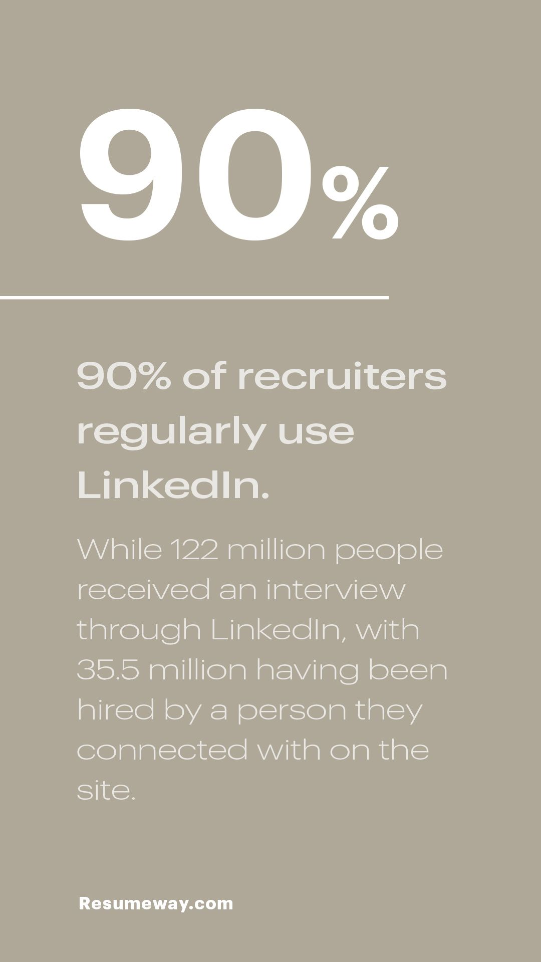 90 of recruiters regularly use linkedin while 122