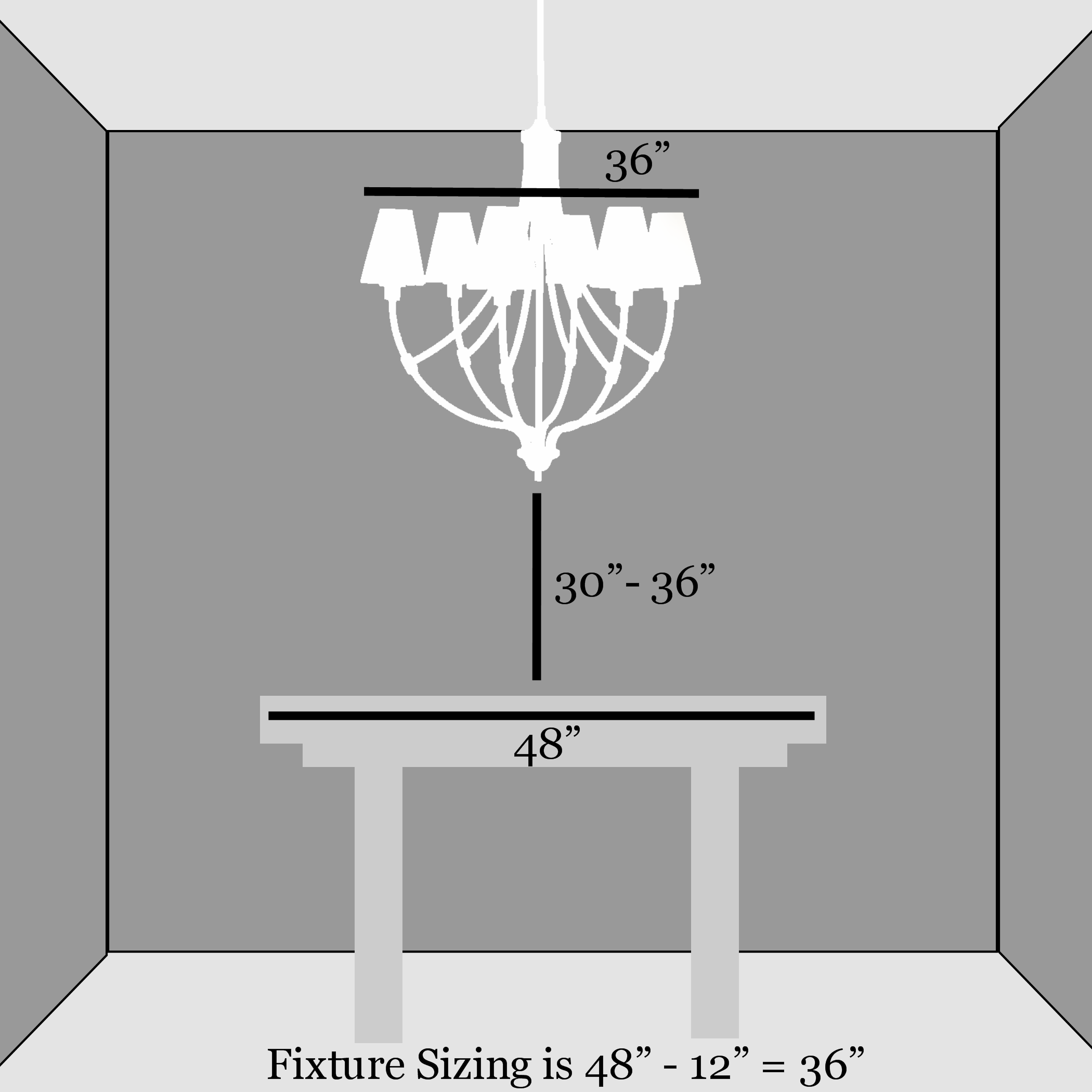 A Dining Room Chandelier Should Be No Wider Than Inches Less - Light above kitchen table height