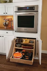 How To Organize New Kitchen Cabinets