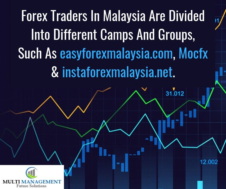 Forex Traders In Malaysia Are Divided Into Different Camps And