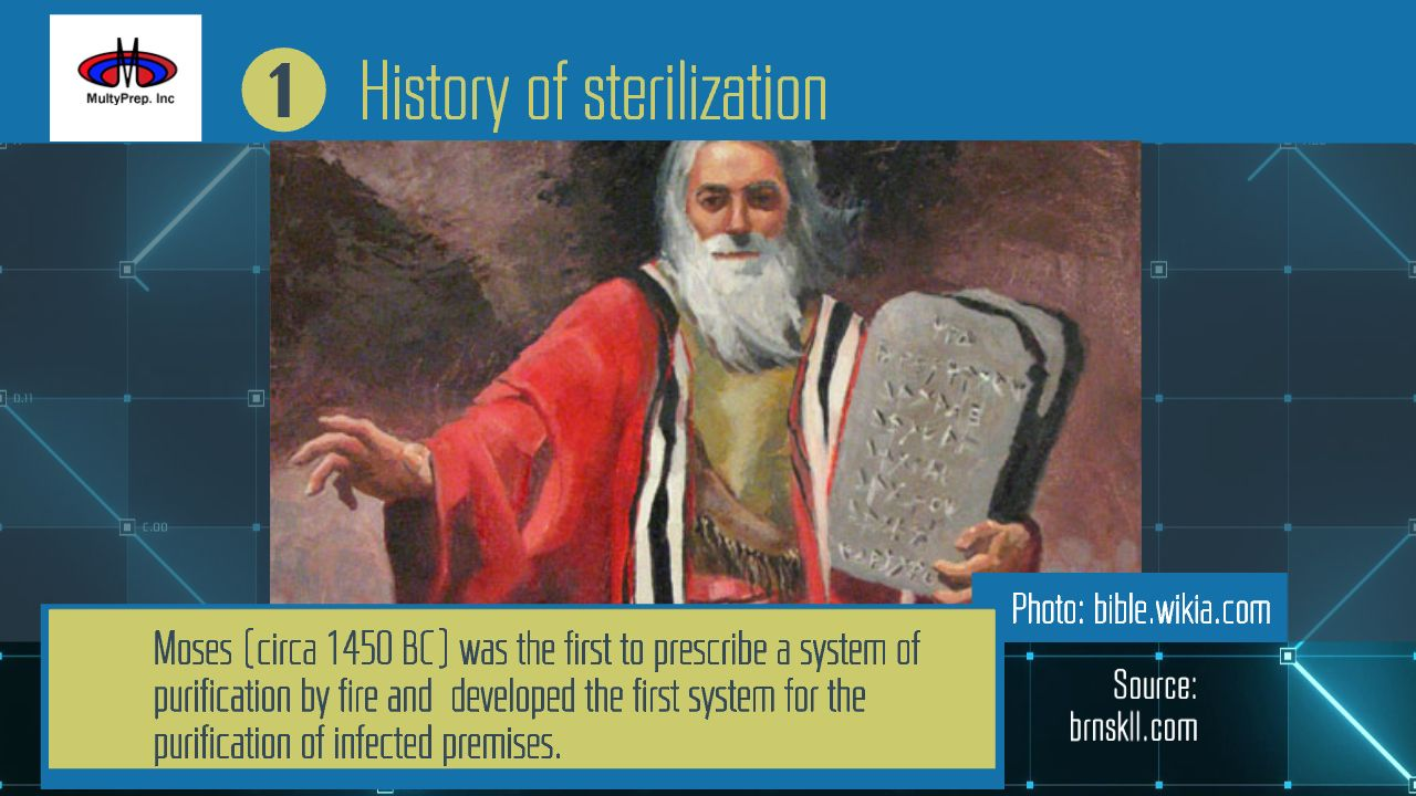 Interesting facts about history of sterilization part 1 sterile interesting facts about history of sterilization part 1 sterile processing technician certificate program is designed xflitez Image collections