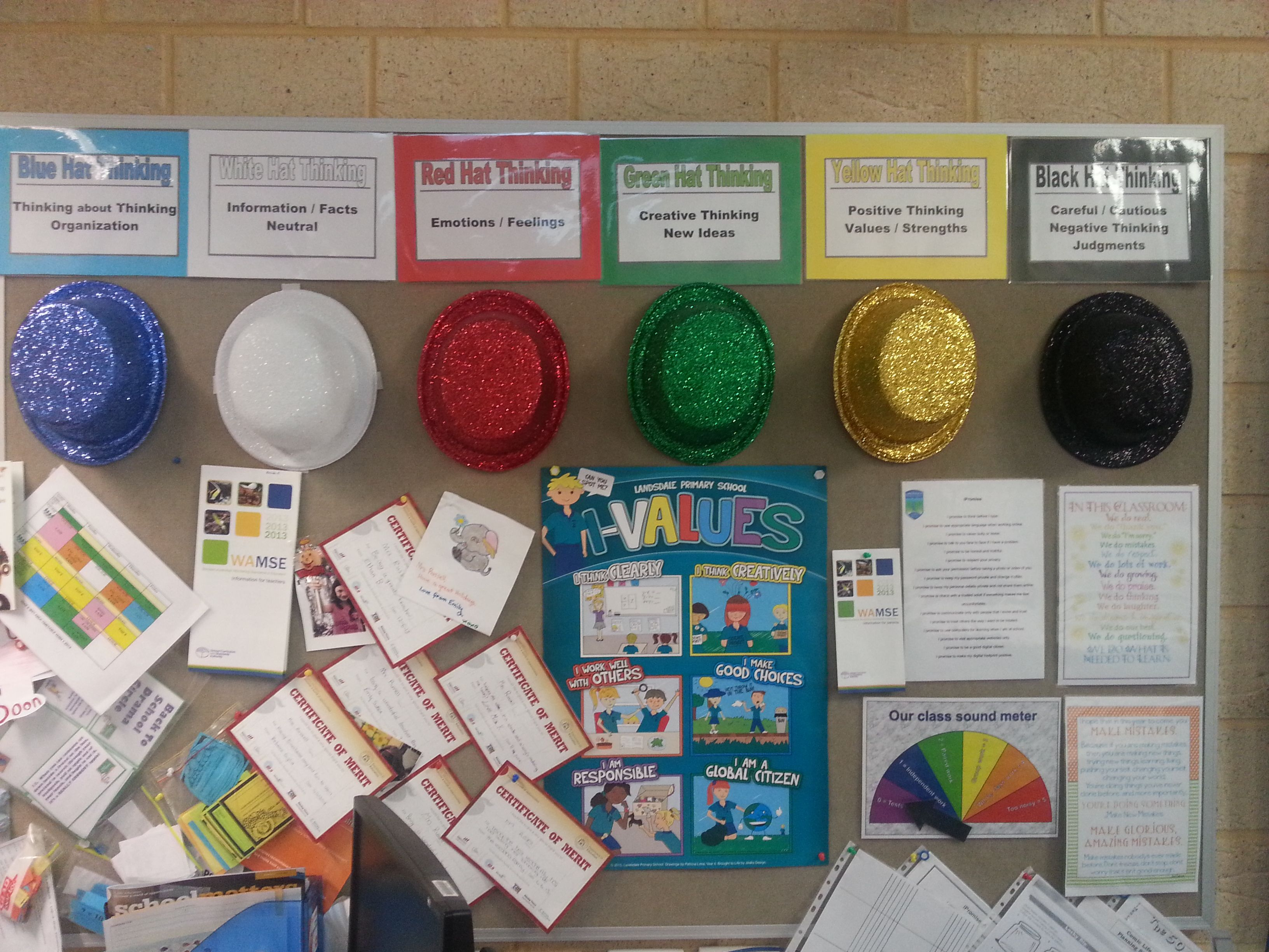 De Bono S Thinking Hats The Hats Are Straight From Woolworths And There Are Many Printable