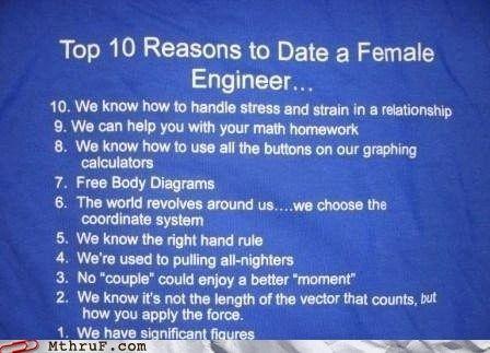 Engineer Logic Engineering Humor Female Engineer Engineering Quotes