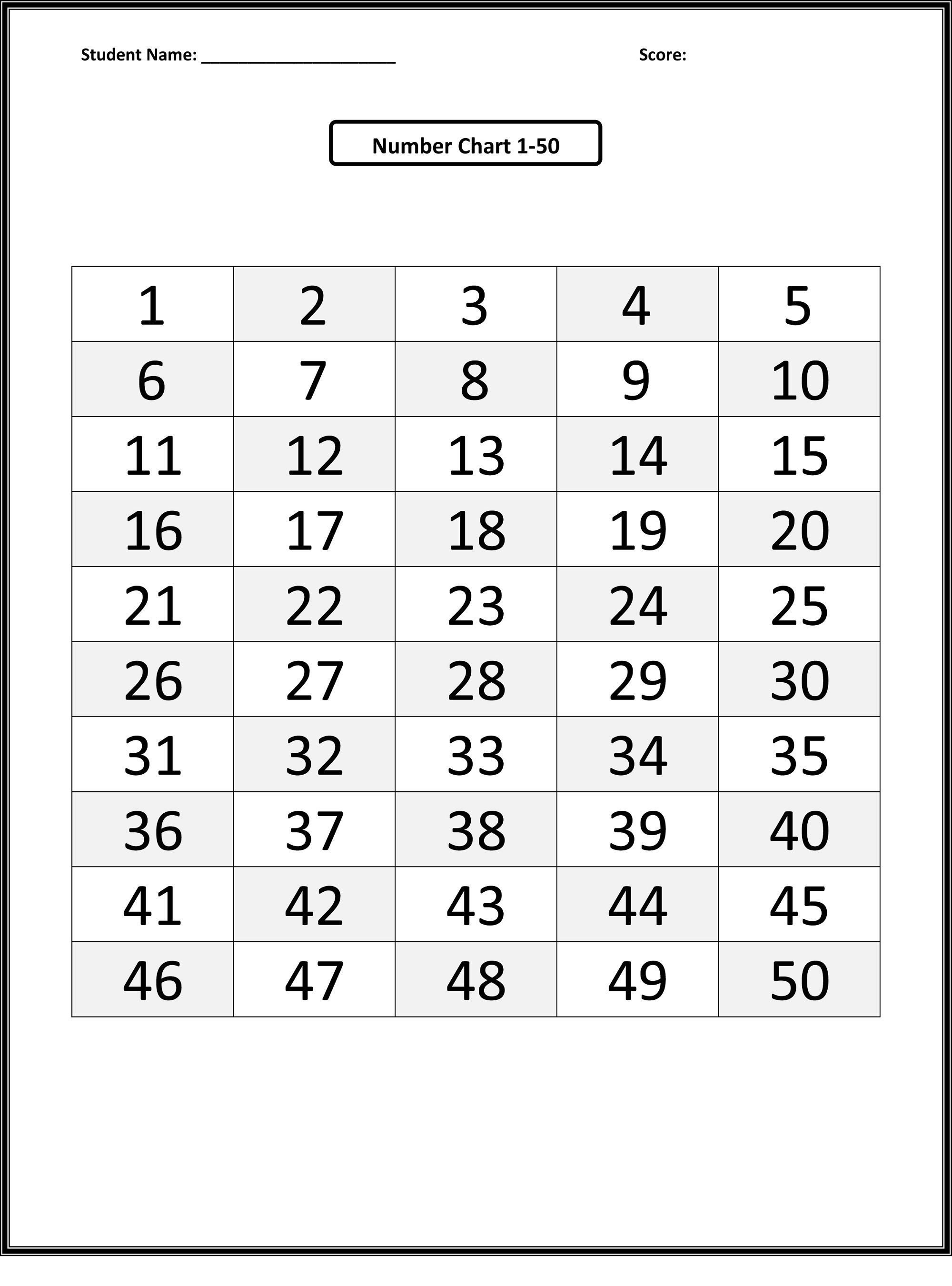 Number Sheets 1 50 Page Number Chart First Grade Math Worksheets Number Worksheets [ 2701 x 2000 Pixel ]