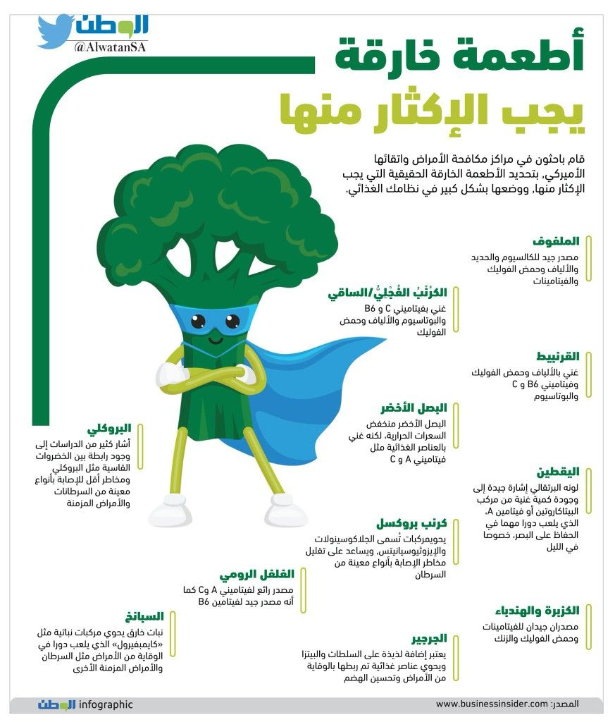 Pin By Magda Hassan On فوائد Health Fitness Nutrition Health Benefits Of Ginger Health Signs