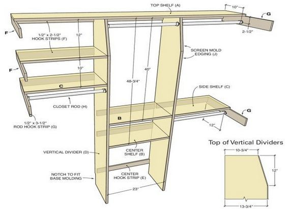 Diy Built In Closet Systems Wardrobe Dimensions Walk