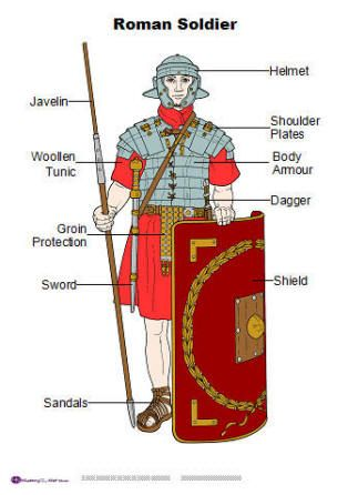 Image result for did roman soldiers wear