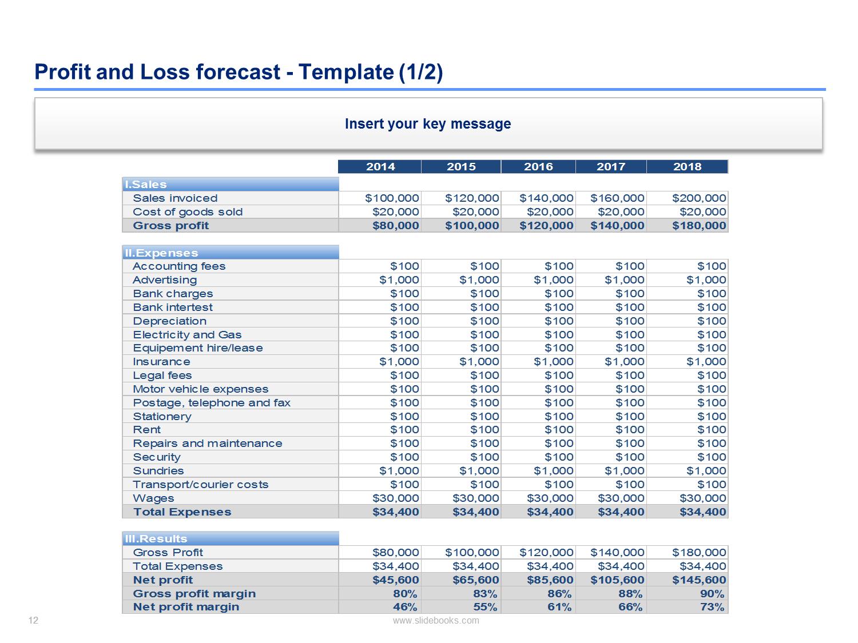Financial Plan Business Plan