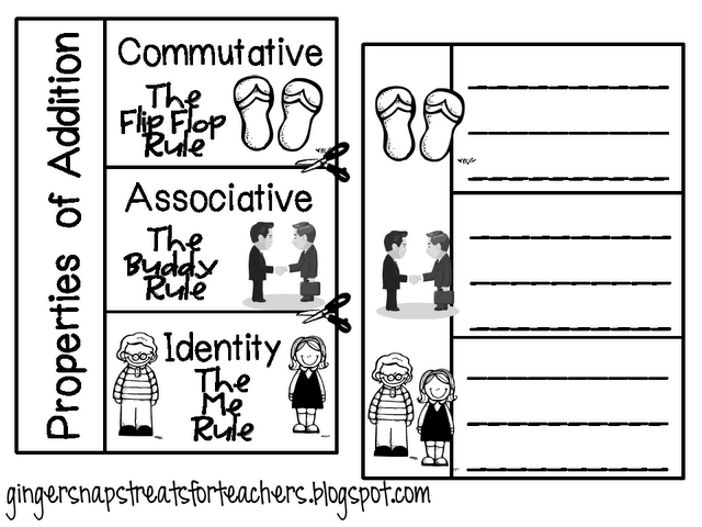 Vowels Booklet – Commutative Property of Addition Worksheets 2nd Grade