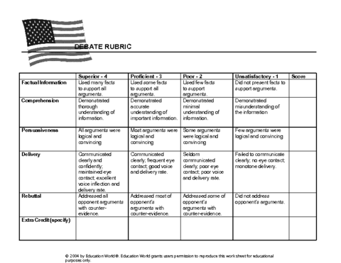 Education world debate scoring rubric template for History rubric template