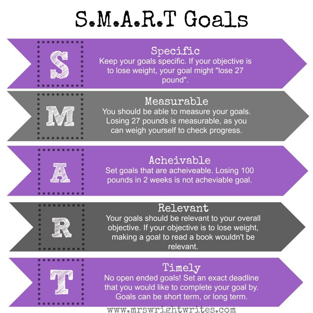 Smart Goal Setting Worksheet Receive Our Free Directory Of