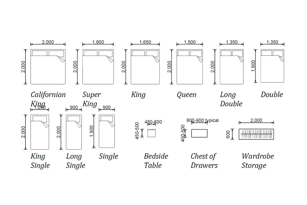 Bedroom Furniture Dimensions