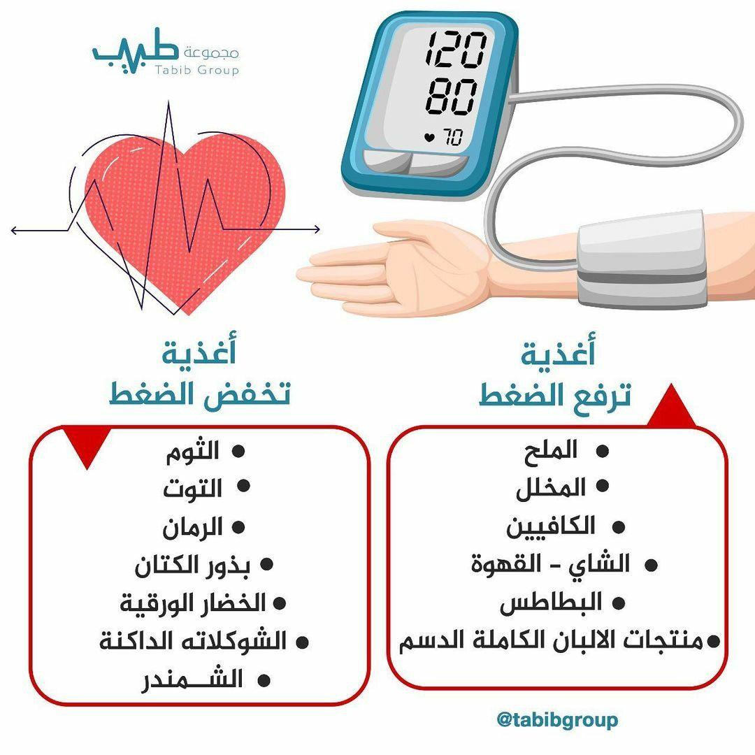 Pin By Syeℓma ۦ On ارشادات طبيبة أعراض أمراض افادة نصائح In 2021 Health Facts Fitness Health Facts Health Advice