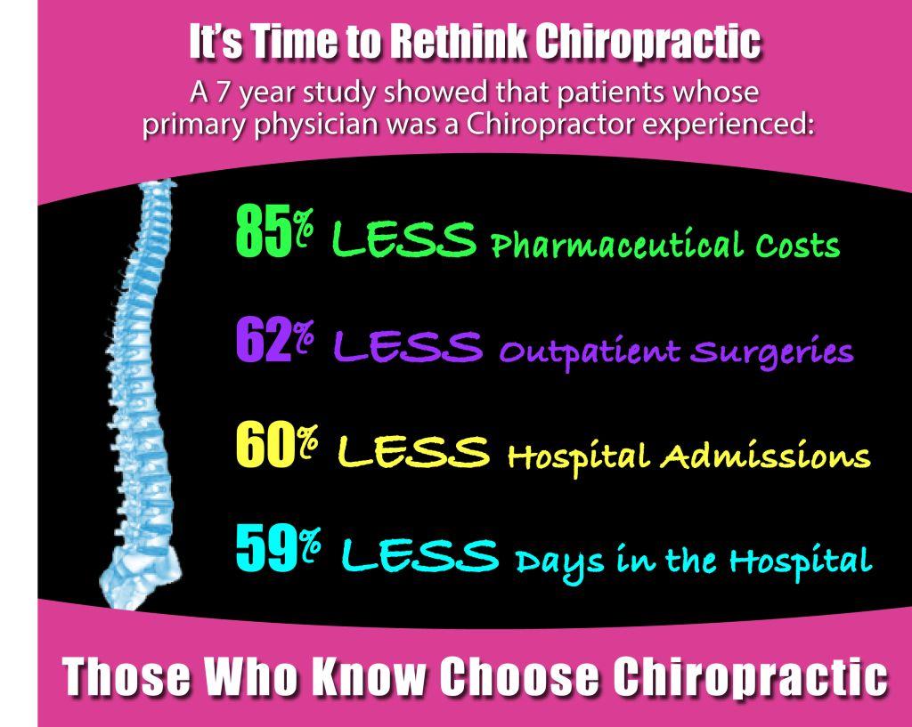 Chiropractor Health Wellness FloweryBranchChiropractic
