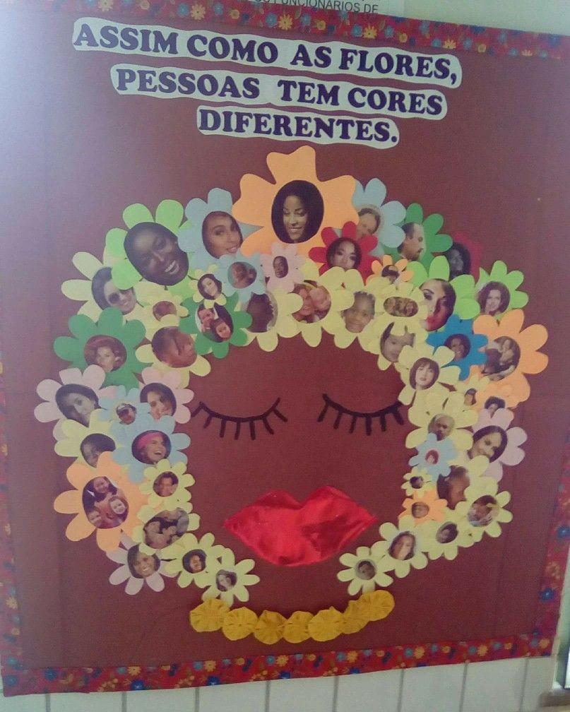 Dia Da Consciencia Negra Coordenador Pedagogico Atividades