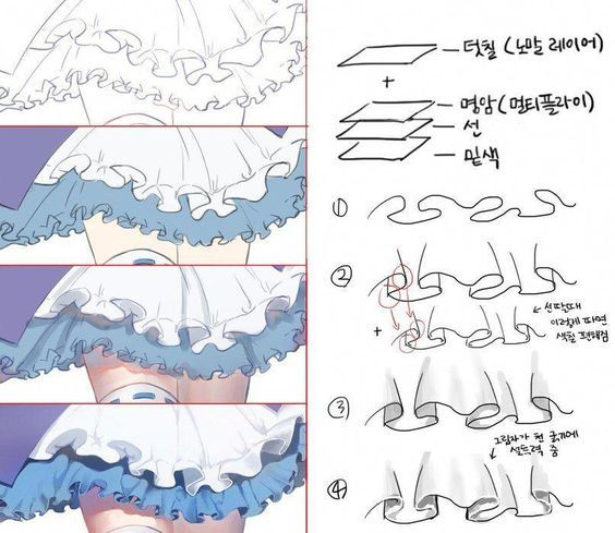 Photo of 40+ easy drawings – step by step | Sky Rye Design