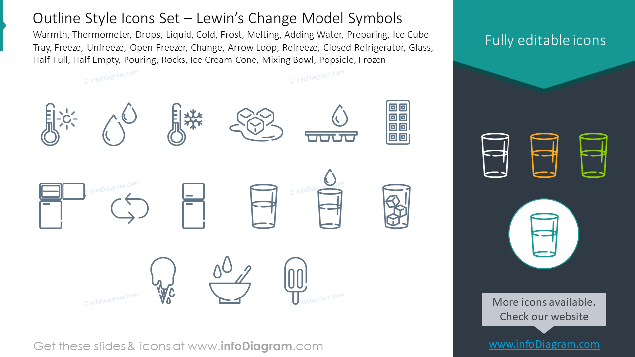 9 Creative Change Management Diagrams of 3 Stage Lewin's