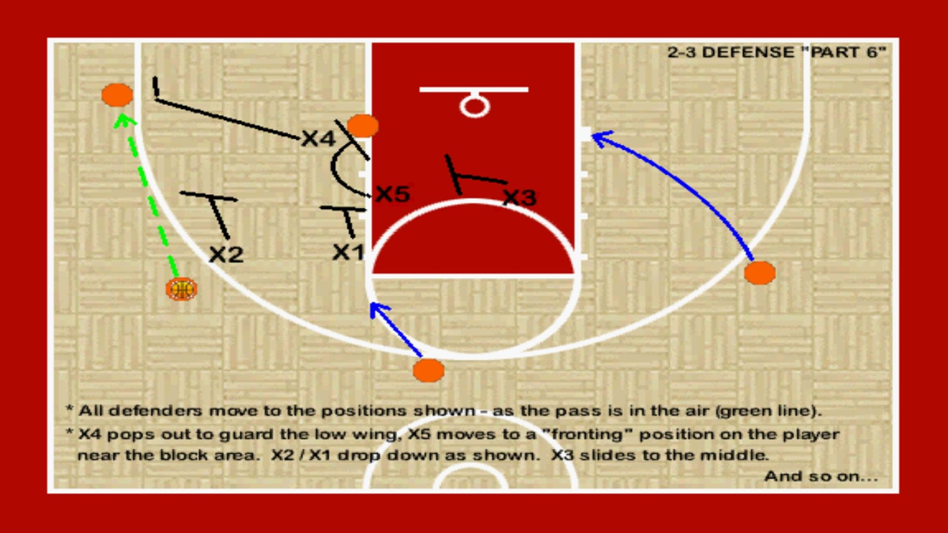 The 2 3 Zone Defense Is One Of The Most Popular Defenses Used In Youth Basketball Youth Basketball Youth Basketball Drills Basketball Skills