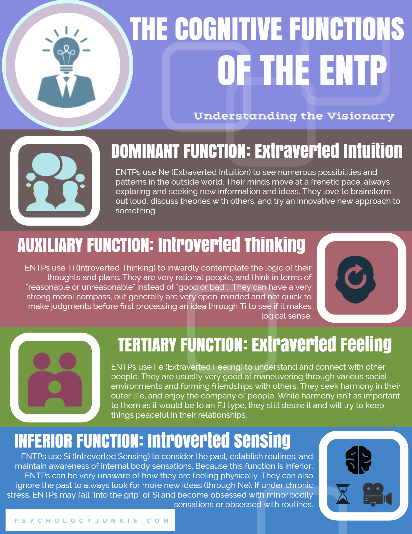 new  entp infographic