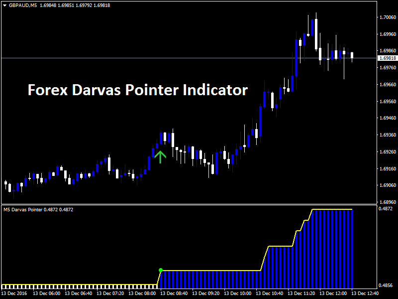 Forex 10 40 forex what is pip