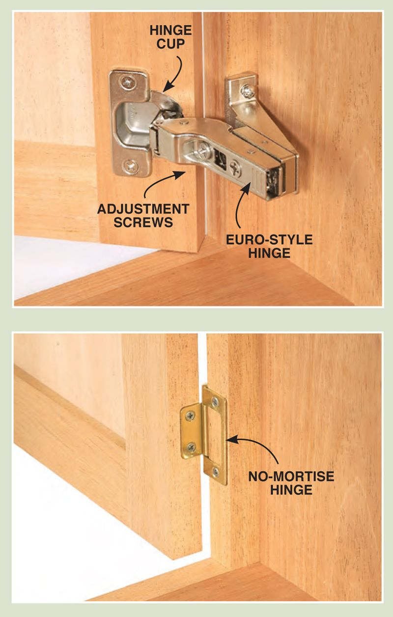 AW Extra 1/24/13  How to Hang Inset Doors | kitchens ...