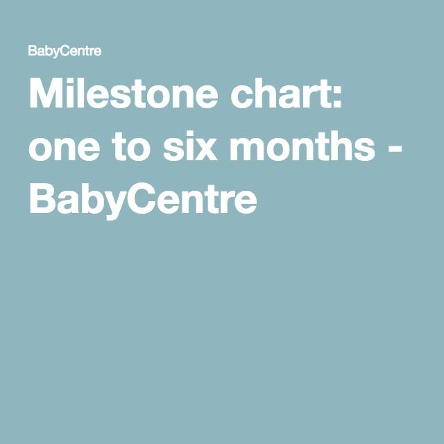 Milestone chart one to six months - BabyCentre Porter 0-3 months - Baby Development Chart