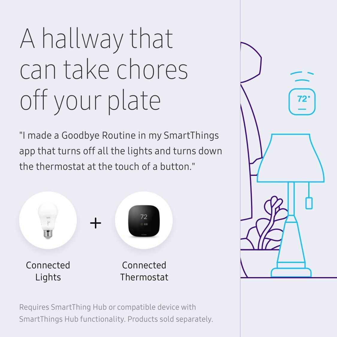 Samsung SmartThings Smart Home Hub *** Check out the image