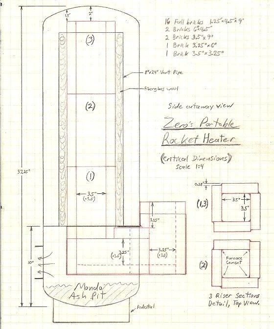 Wood Burning Rocket Stove Heater Plans Rocket Stoves Stove