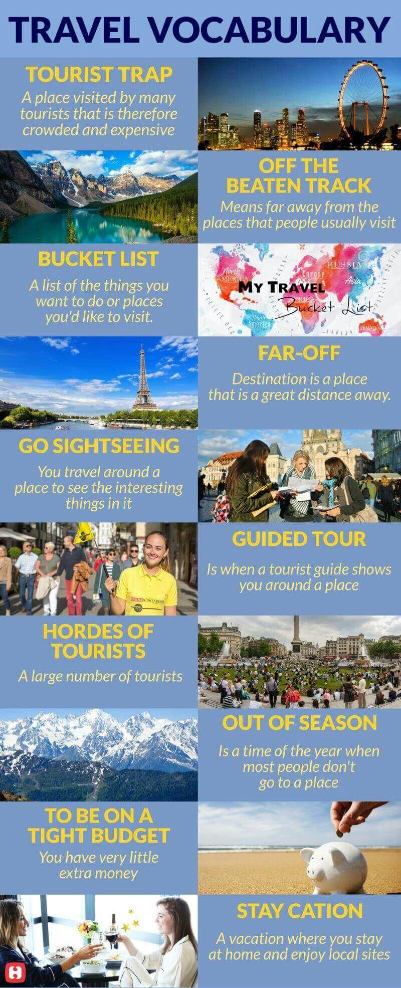 Travel Vocabulary Vocabulario En Ingles Viajes Cosas De Ingles