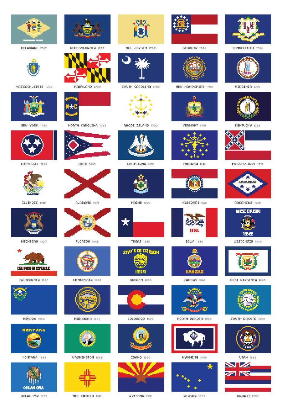 Oktotally I Made Pixel Versions Of All 50 State Flags Of The State Flags Pixel 50 States