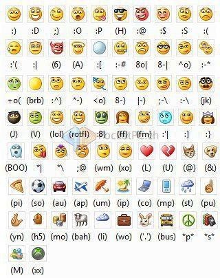 Typing Expressions Information Pinterest Keyboard Symbols