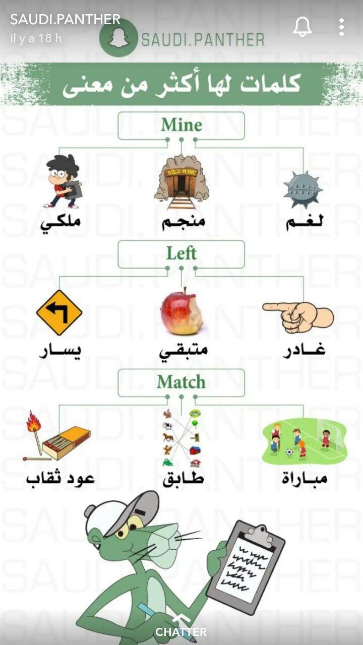 Pin By Ram On الإنجليزية Learn English English Language Learning Grammar English Language Teaching