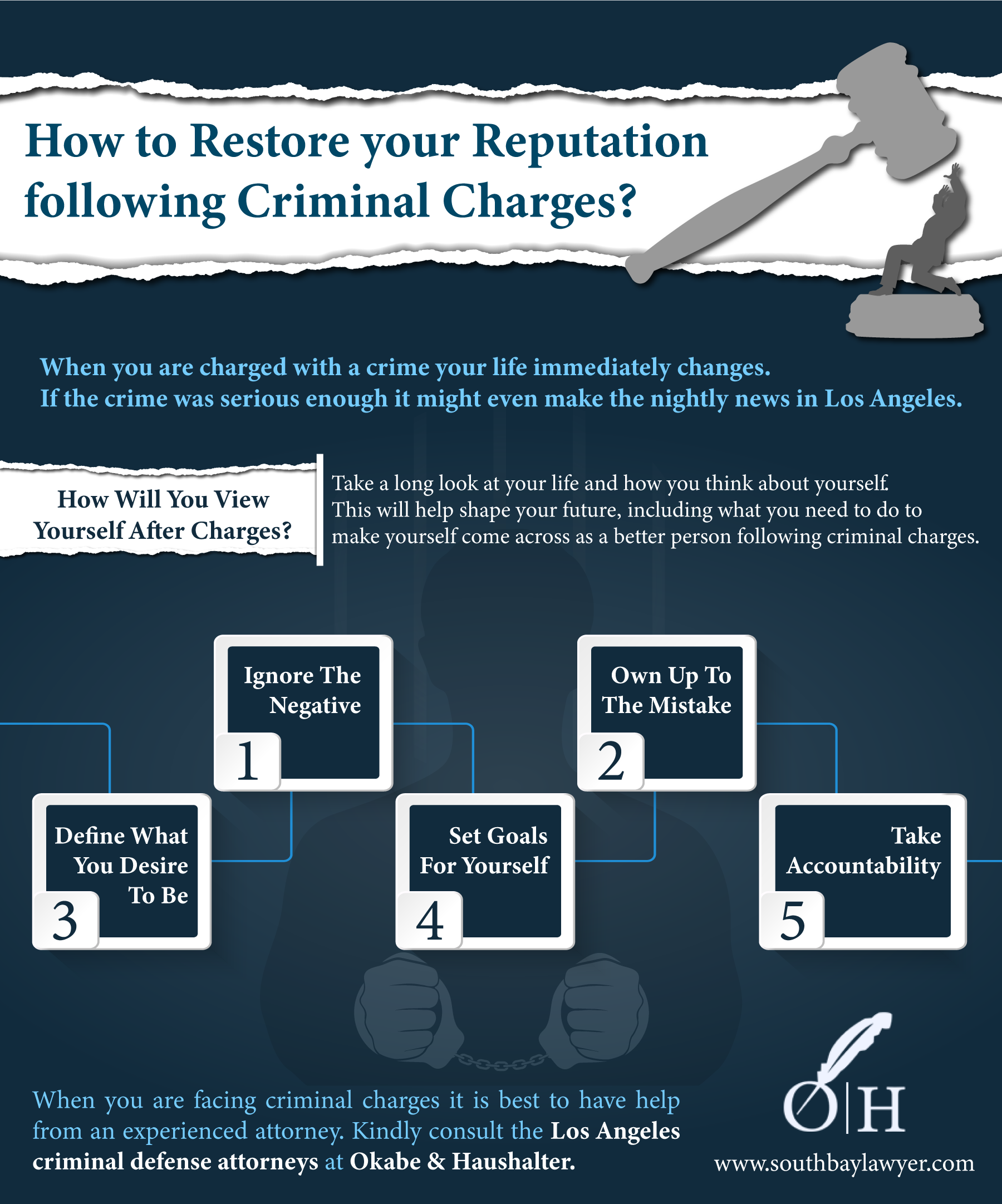 How To Restore Your Reputation Following Criminal Charges In 2020 Criminal Defense Lawyer Criminal Defense Attorney Criminal Charges