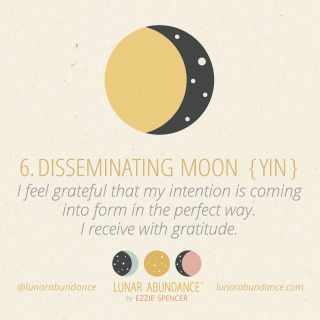 Disseminating Moon Phase. For more about the Moon Phases visit ...
