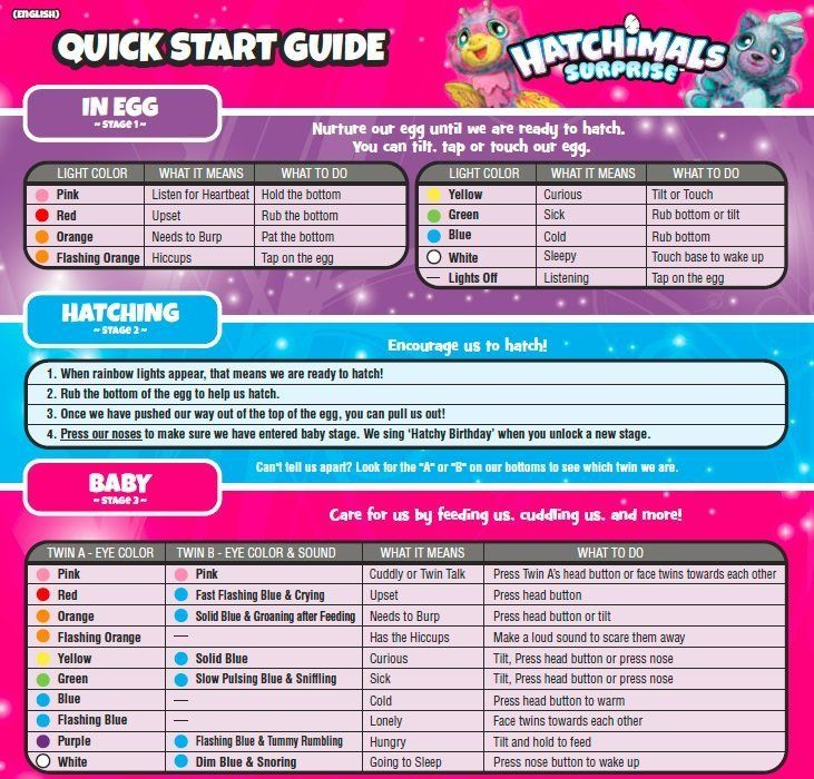 Hatchimals Cheats, Tips & How to Hatch A Hatchimal