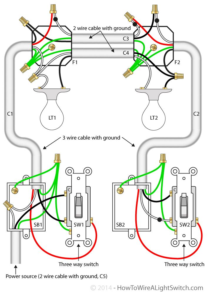two lights between 3 way switches with the power feed via one of the rh pinterest co uk How Do You Wire a 3 Way Switch how to wire 3 lights to 1 switch diagram